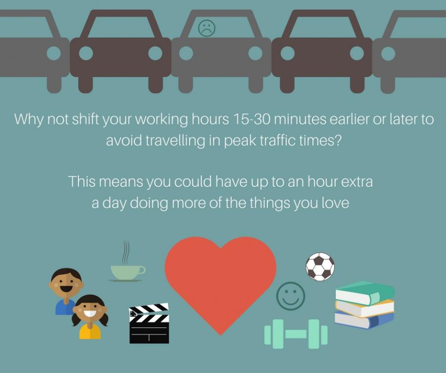 Why not shift your working hours 15-30 minutes earlier or later to avoid travelling in peak traffic times? This means you could have up to an hour extra a day doing more of the things you love
